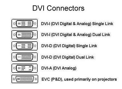 dvi_connectors.jpg